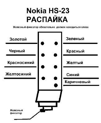 Cхема распайки гарнитуры nokia